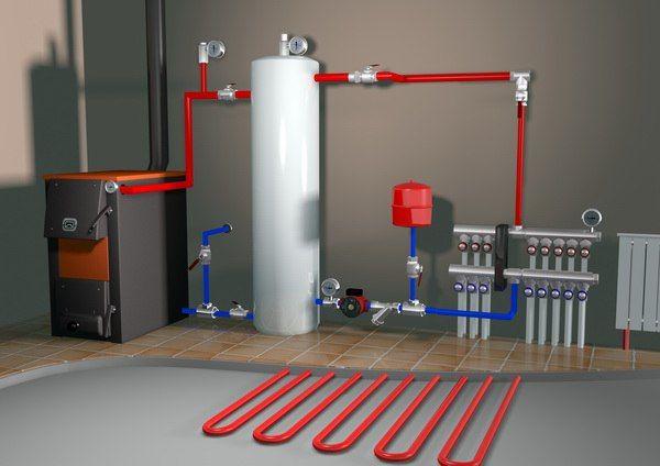 Системы отопления - Eco Techno Innovation