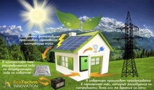 avtonomnaya-solnechnaya-stantsiya-ecotechno-innovation