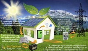 gibridnaya-solnechnaya-stantsiya-eotechno-innovation