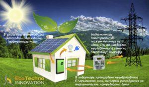 setevaya-stantsiya-shema-ecotechno-innovation