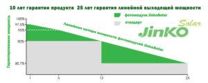 график линия копия