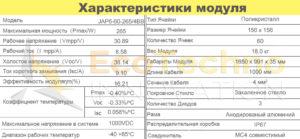 таблиця панель джа 265