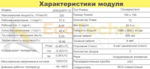 таблиця панель джинго 320