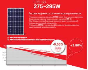 longi-solar-285-290-grafic-degradacii-mono-panels-eсotechno-innovation