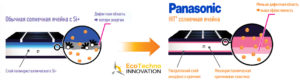 panasonic-hit-unikalnost-mono-panels-eсotechno-innovation