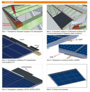china-land-montaz-ecotechno-innovation