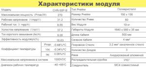 china-land-solar-pannels-270-poly-ecotechno-innovation