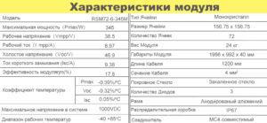 risen-345-mono-charakteristiky-ecotechno-innovation