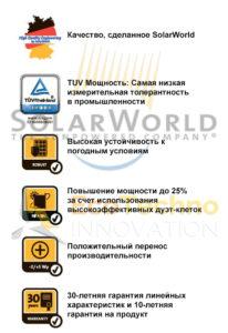 solar-world-bisun-harakteristiky-solar-pannels