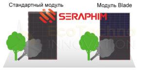 seraphim-solar-pannels-preimuschstva-shadow-blade-ecotechno-innovation